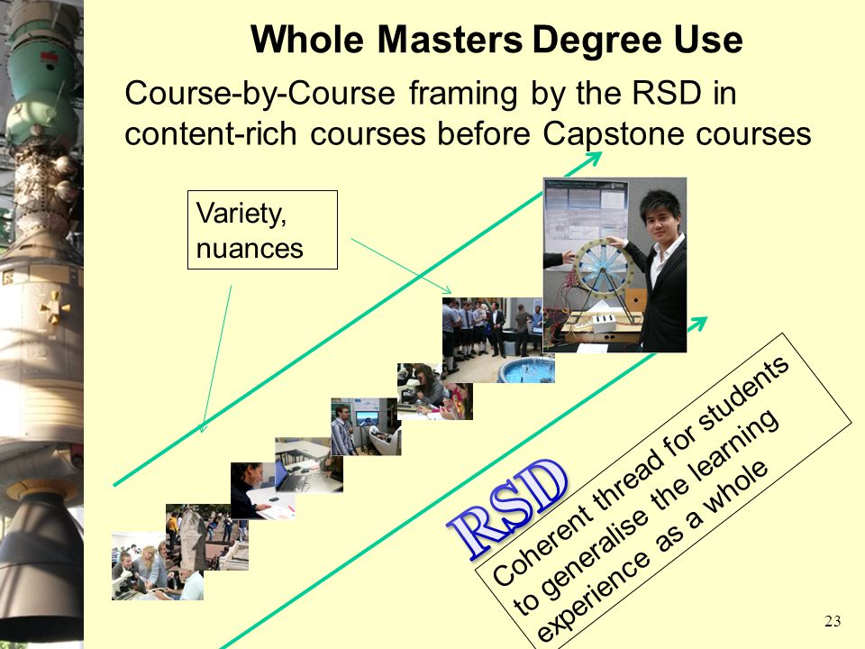 Whole Masters Degree Use Course-by-Course framing by the RSD in content-rich courses before Capstone courses Variety, nuances Coherent thread for stud
