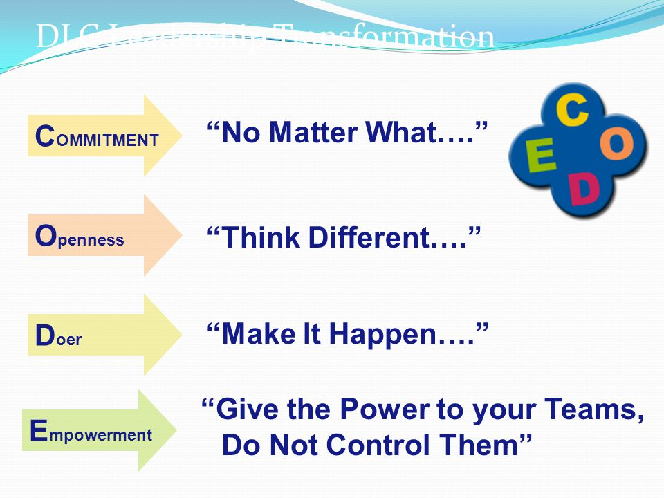 "C OMMITMENT ""No Matter What…."" O penness ""Think Different…."" D oer ""Make It Happen…."" E mpowerment ""Give the Power to your Teams, Do Not Control Them"""