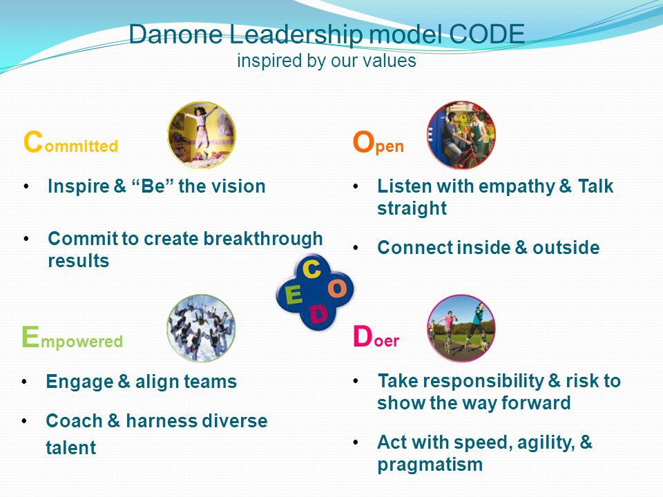 "Danone Leadership model CODE inspired by our values C ommitted Inspire & ""Be"" the vision Commit to create breakthrough results O pen Listen with empat"