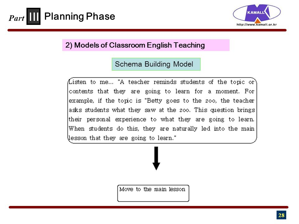 28 III Part 2) Models of Classroom English Teaching Planning Phase Schema Building Model