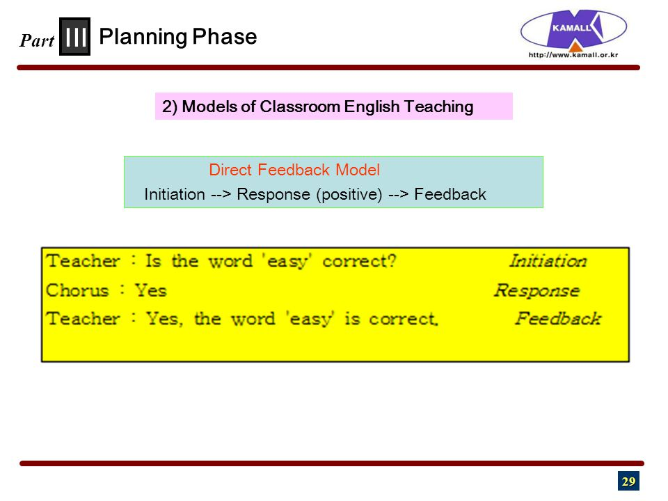 29 III Part 2) Models of Classroom English Teaching Planning Phase Direct Feedback Model Initiation --> Response (positive) --> Feedback
