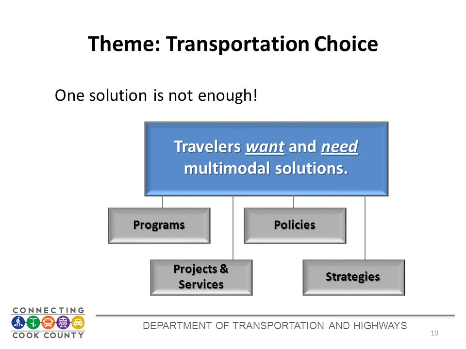 Theme: Transportation Choice One solution is not enough.