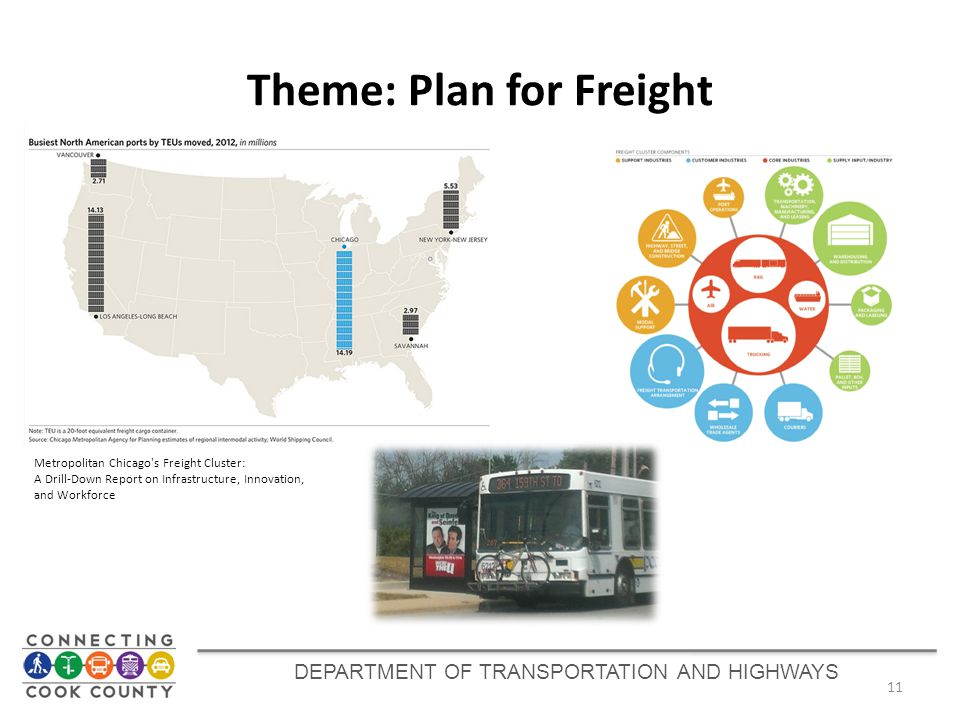 Theme: Plan for Freight 11 DEPARTMENT OF TRANSPORTATION AND HIGHWAYS Metropolitan Chicago's Freight Cluster: A Drill-Down Report on Infrastructure, In