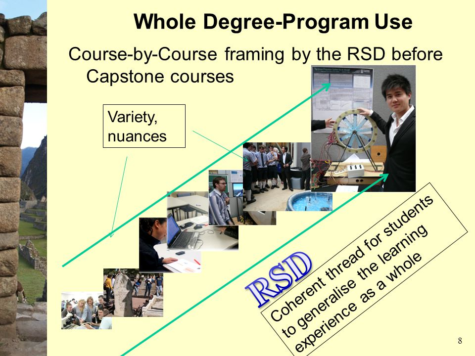 Whole Degree-Program Use Course-by-Course framing by the RSD before Capstone courses Variety, nuances Coherent thread for students to generalise the learning experience as a whole 8