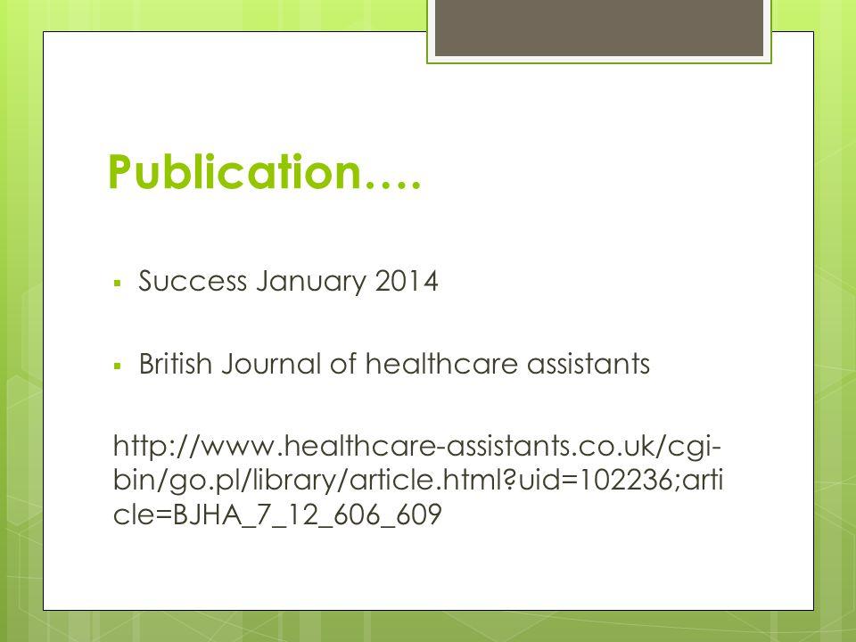 Publication….