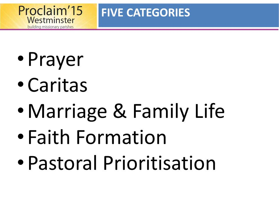 Prayer Caritas Marriage & Family Life Faith Formation Pastoral Prioritisation FIVE CATEGORIES