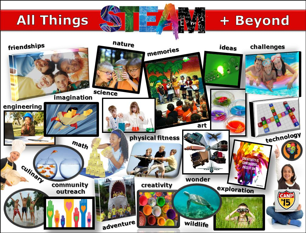 wonder adventure ideas challenges memories science friendships physical fitness creativity imagination nature community outreach outreach exploration technology wildlife engineering math culinary art