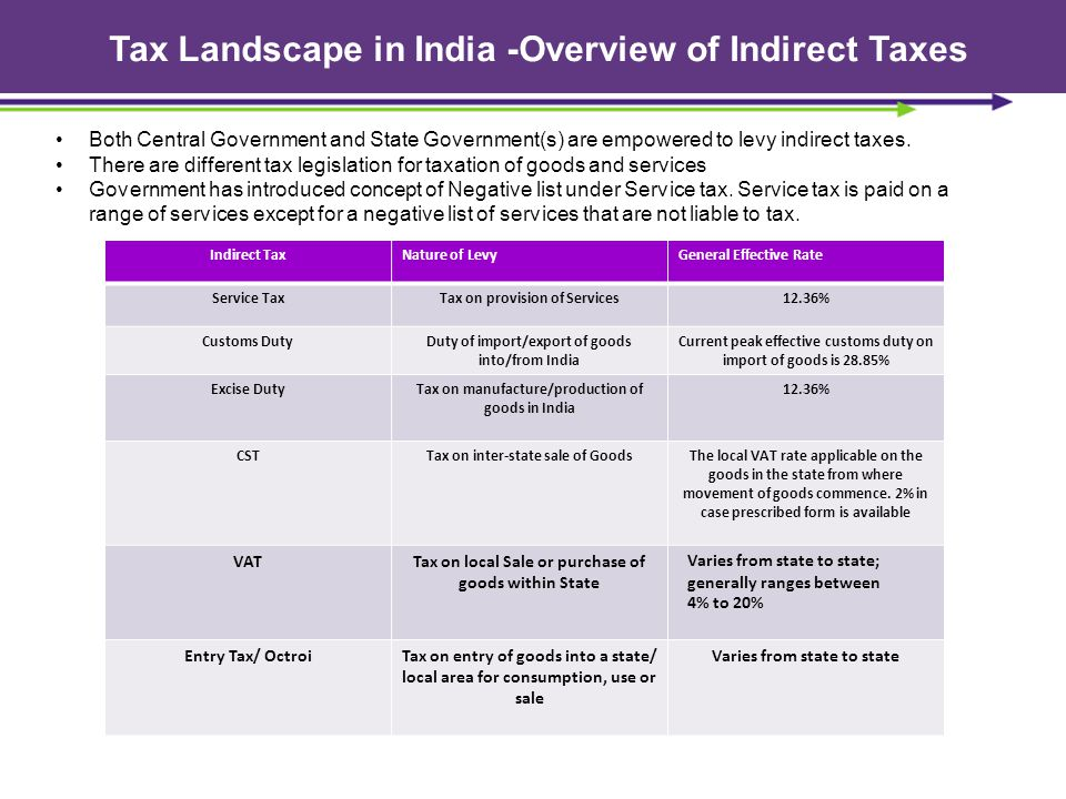 text here Both Central Government and State Government(s) are empowered to levy indirect taxes.