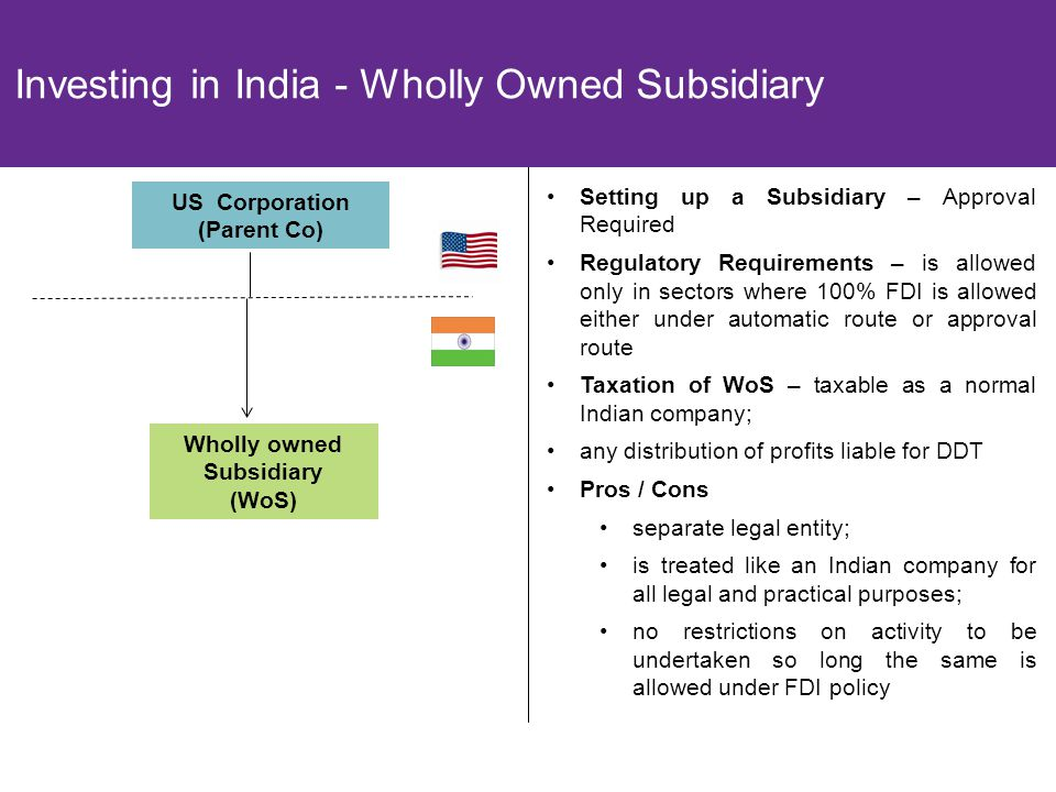 21 Wholly owned Subsidiary (WoS) Setting up a Subsidiary – Approval Required Regulatory Requirements – is allowed only in sectors where 100% FDI is al