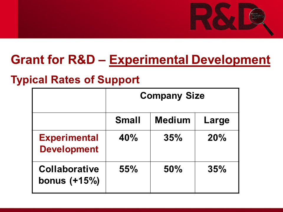 Grant for R&D – Experimental Development Typical Rates of Support Company Size SmallMediumLarge Experimental Development 40%35%20% Collaborative bonus (+15%) 55%50%35%