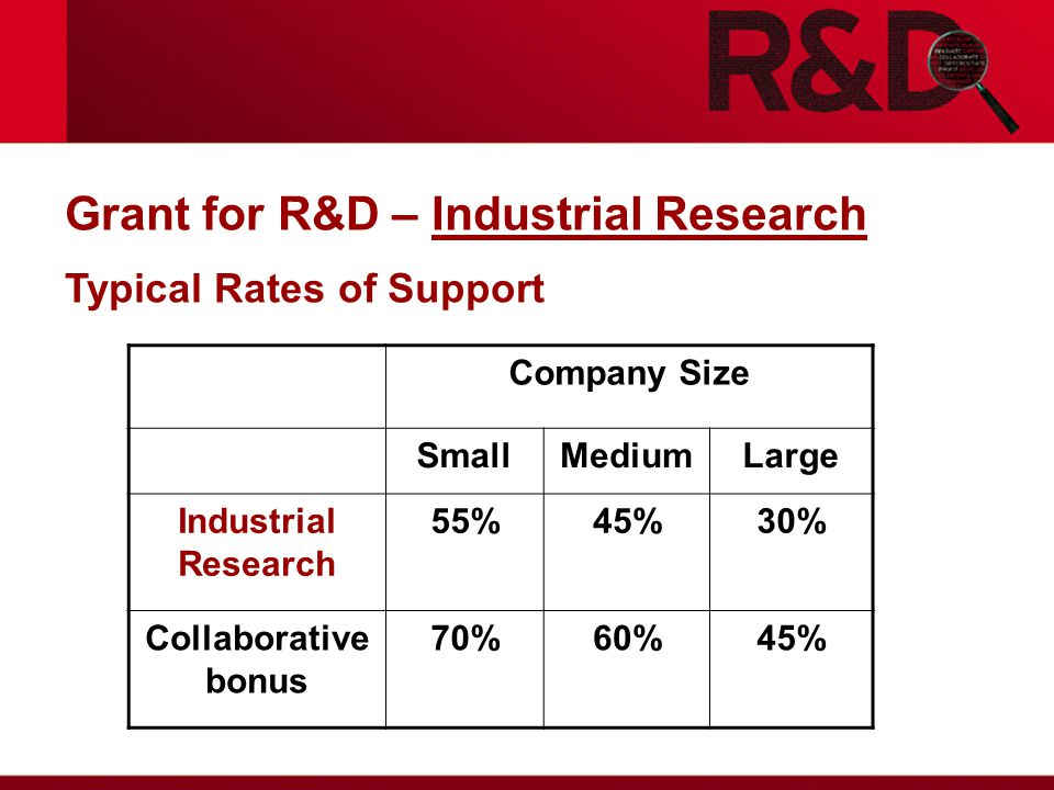 Grant for R&D – Industrial Research Typical Rates of Support Company Size SmallMediumLarge Industrial Research 55%45%30% Collaborative bonus 70%60%45%
