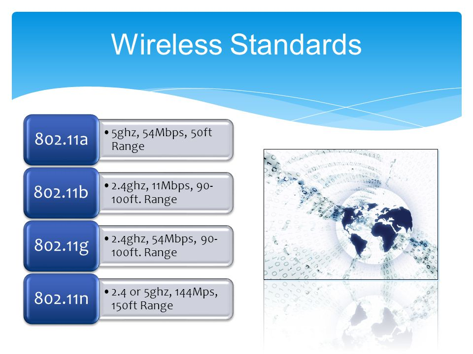 Wireless Standards 5ghz, 54Mbps, 50ft Range 802.11a 2.4ghz, 11Mbps, 90- 100ft. Range 802.11b 2.4ghz, 54Mbps, 90- 100ft. Range 802.11g 2.4 or 5ghz, 144