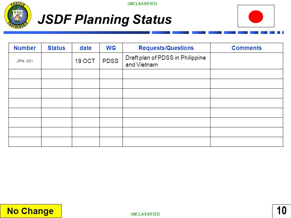 10 UNCLASSIFIED JSDF Planning Status NumberStatusdateWGRequests/QuestionsComments JPN -001 19 OCTPDSS Draft plan of PDSS in Philippine and Vietnam No Change