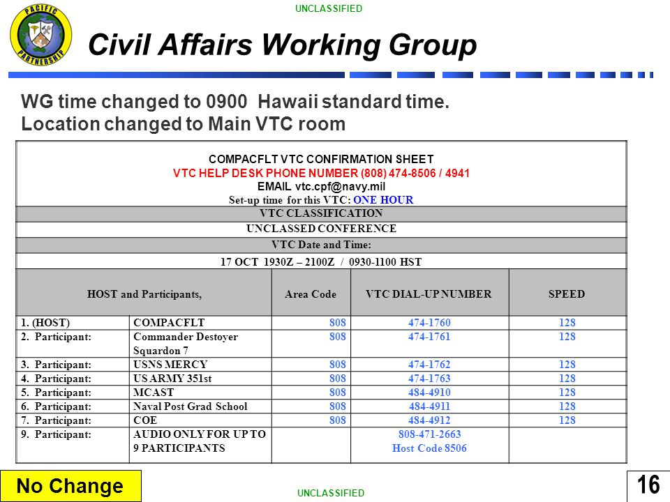 16 UNCLASSIFIED Civil Affairs Working Group No Change COMPACFLT VTC CONFIRMATION SHEET VTC HELP DESK PHONE NUMBER (808) 474-8506 / 4941 EMAIL vtc.cpf@navy.mil Set-up time for this VTC: ONE HOUR VTC CLASSIFICATION UNCLASSED CONFERENCE VTC Date and Time: 17 OCT 1930Z – 2100Z / 0930-1100 HST HOST and Participants,Area CodeVTC DIAL-UP NUMBER SPEED 1.