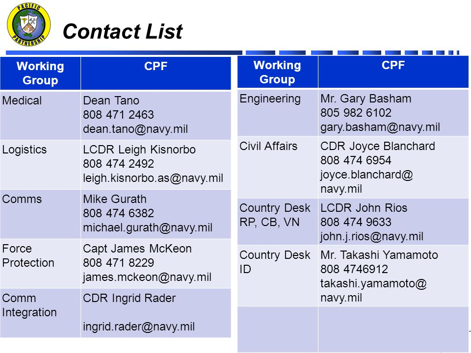 28 Contact List Working Group CPF MedicalDean Tano 808 471 2463 dean.tano@navy.mil LogisticsLCDR Leigh Kisnorbo 808 474 2492 leigh.kisnorbo.as@navy.mil CommsMike Gurath 808 474 6382 michael.gurath@navy.mil Force Protection Capt James McKeon 808 471 8229 james.mckeon@navy.mil Comm Integration CDR Ingrid Rader ingrid.rader@navy.mil 28 Working Group CPF EngineeringMr.