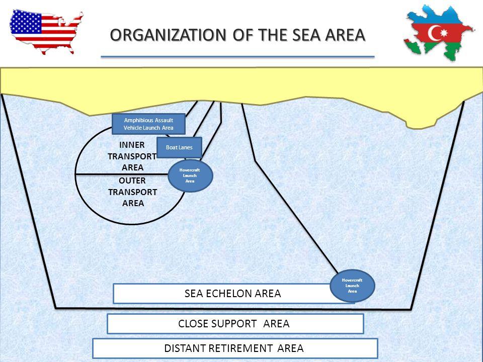 ORGANIZATION OF THE SEA AREA SEA ECHELON AREA INNER TRANSPORT AREA OUTER TRANSPORT AREA CLOSE SUPPORT AREA DISTANT RETIREMENT AREA Amphibious Assault
