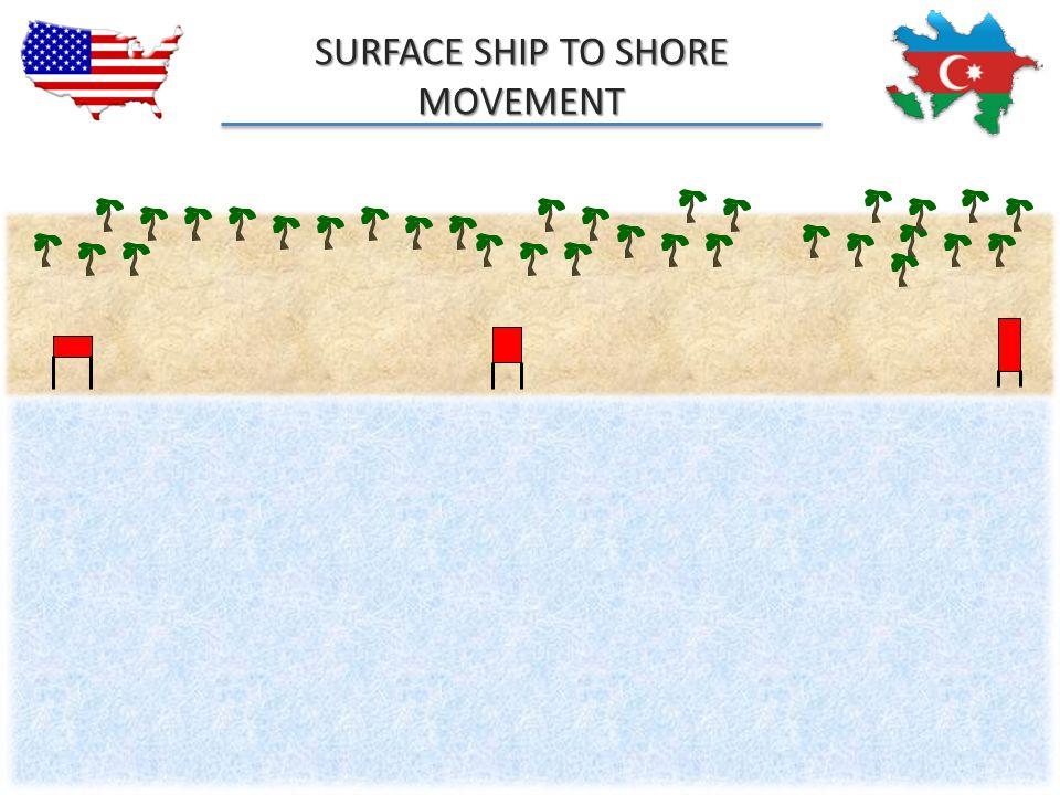 SURFACE SHIP TO SHORE MOVEMENT 81