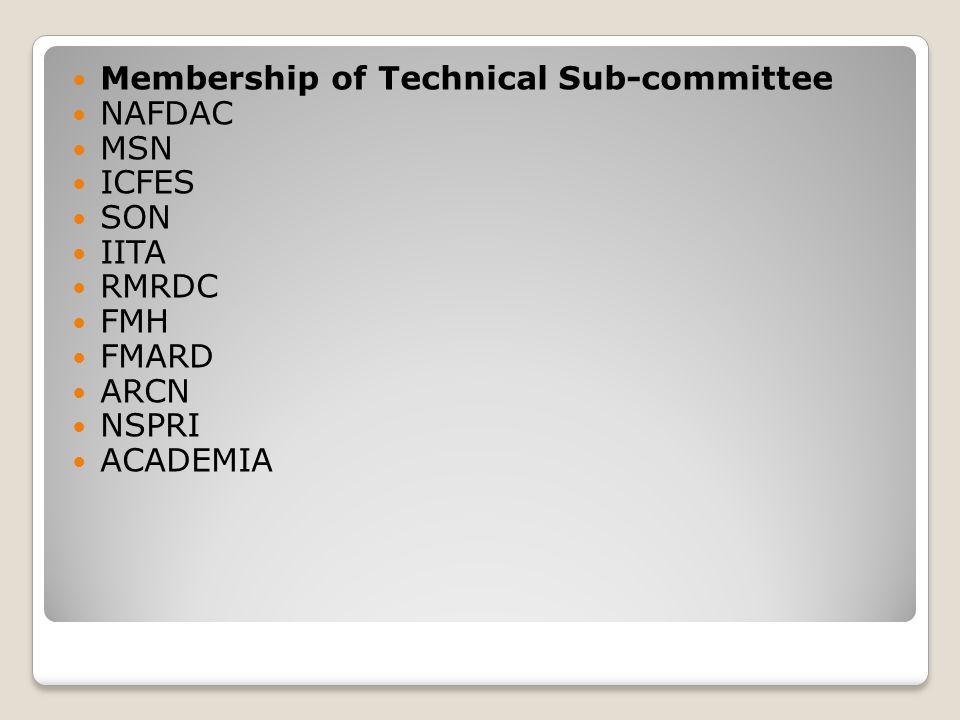 Membership of Technical Sub-committee NAFDAC MSN ICFES SON IITA RMRDC FMH FMARD ARCN NSPRI ACADEMIA