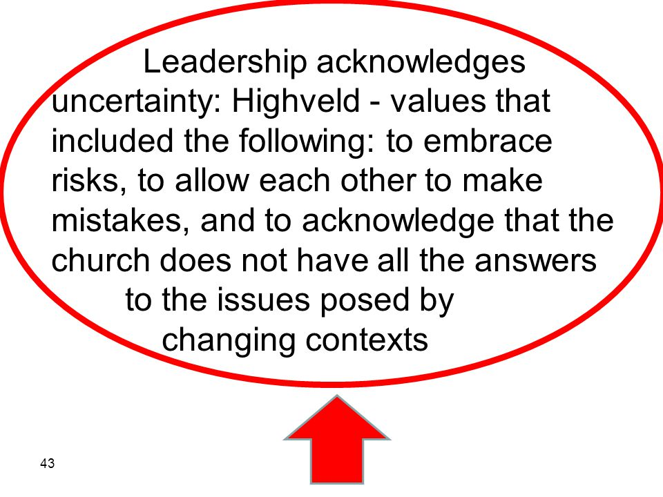 Leadership acknowledges uncertainty: Highveld - values that included the following: to embrace risks, to allow each other to make mistakes, and to acknowledge that the church does not have all the answers to the issues posed by changing contexts 43