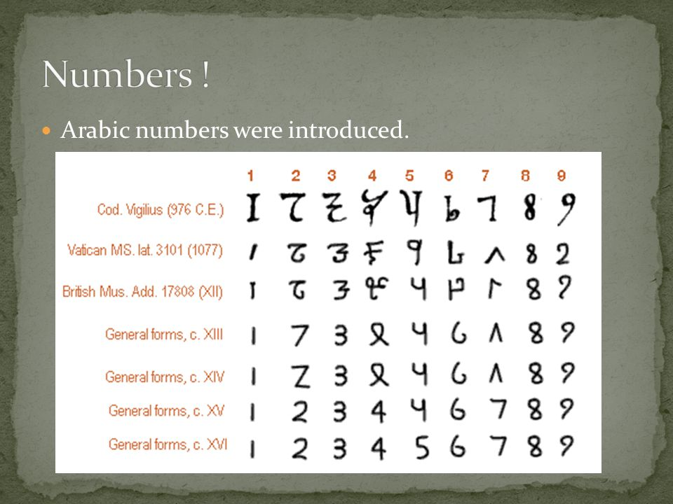 Arabic numbers were introduced.