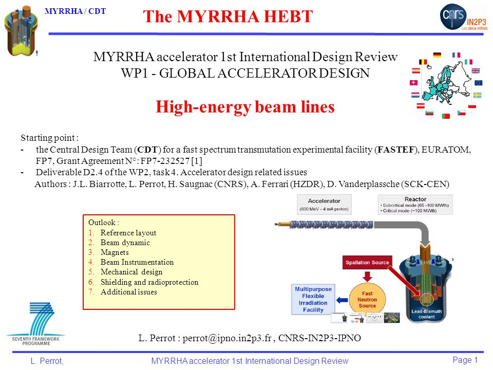 Page 1 L. Perrot,MYRRHA accelerator 1st International Design Review MYRRHA / CDT The MYRRHA HEBT L.