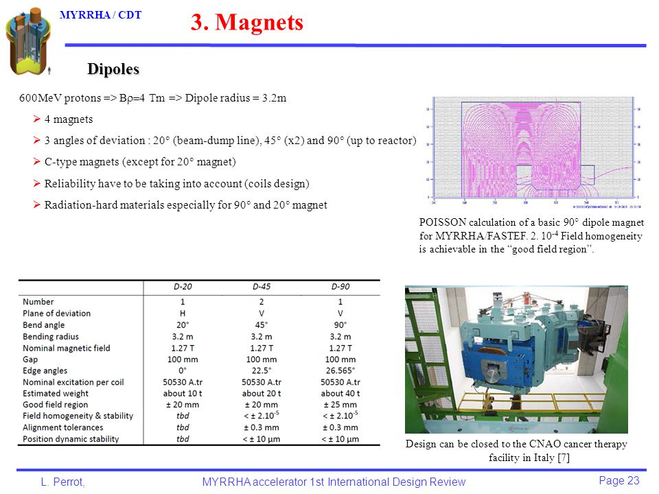 Page 23 L. Perrot,MYRRHA accelerator 1st International Design Review MYRRHA / CDT Dipoles 3.