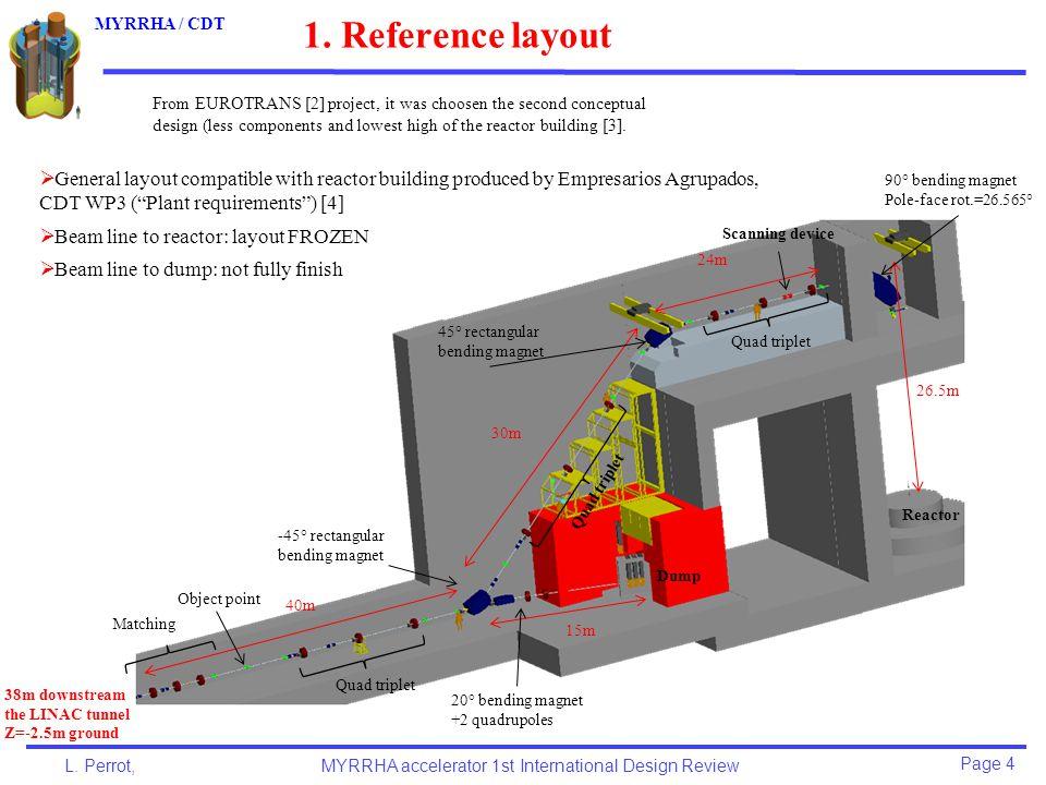 Page 5 L.Perrot,MYRRHA accelerator 1st International Design Review MYRRHA / CDT 1.