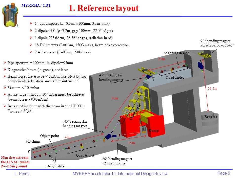 Page 36 L.Perrot,MYRRHA accelerator 1st International Design Review MYRRHA / CDT 1.J.L.
