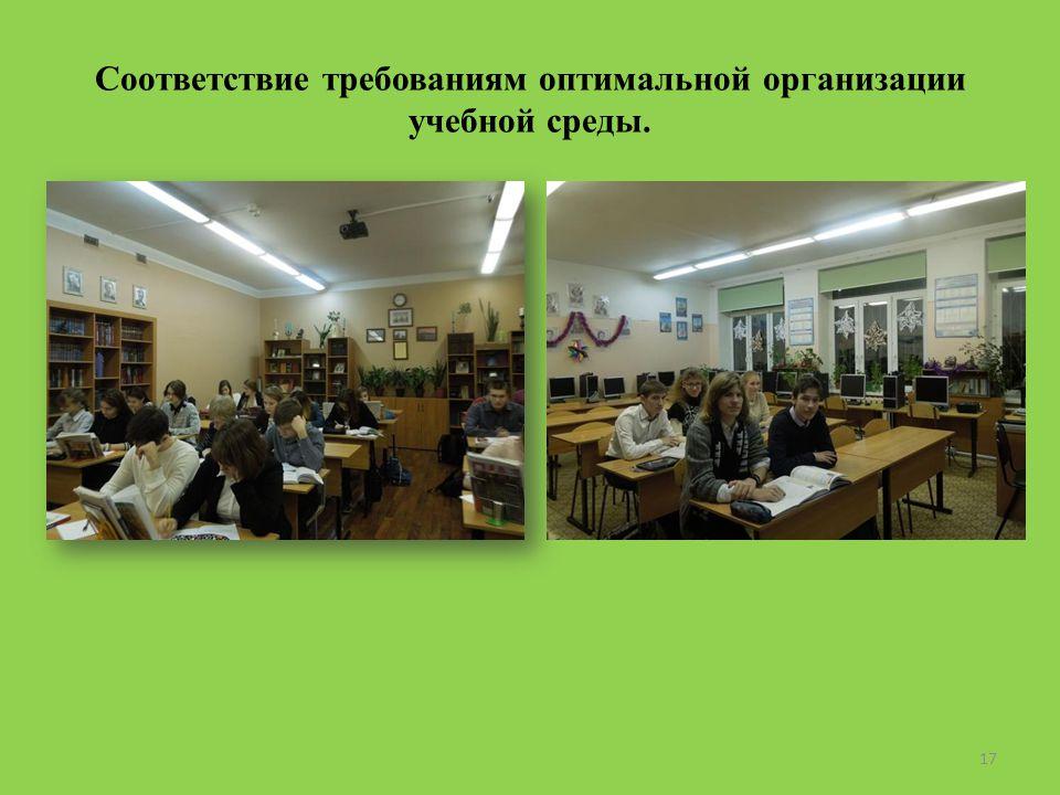 Соответствие требованиям оптимальной организации учебной среды. 17