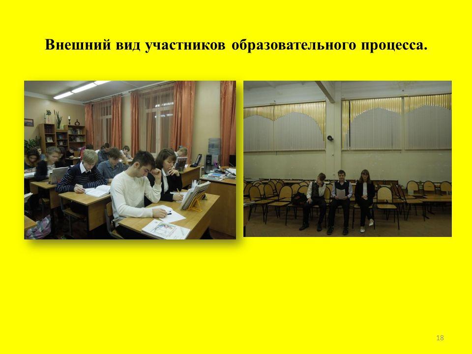 Внешний вид участников образовательного процесса. 18