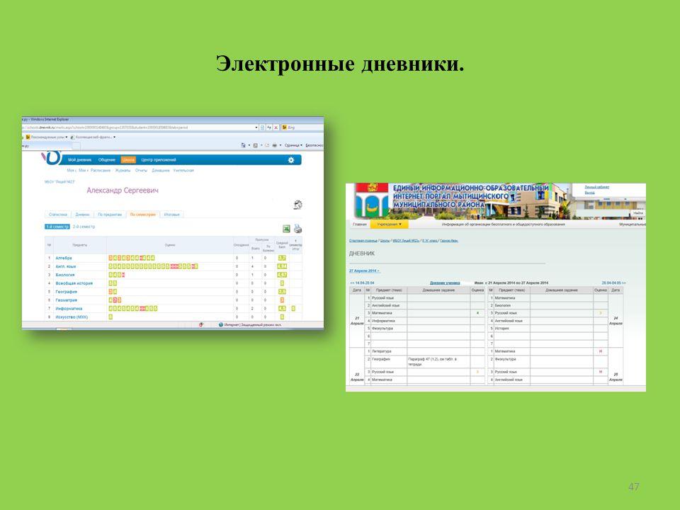 Электронные дневники. 47