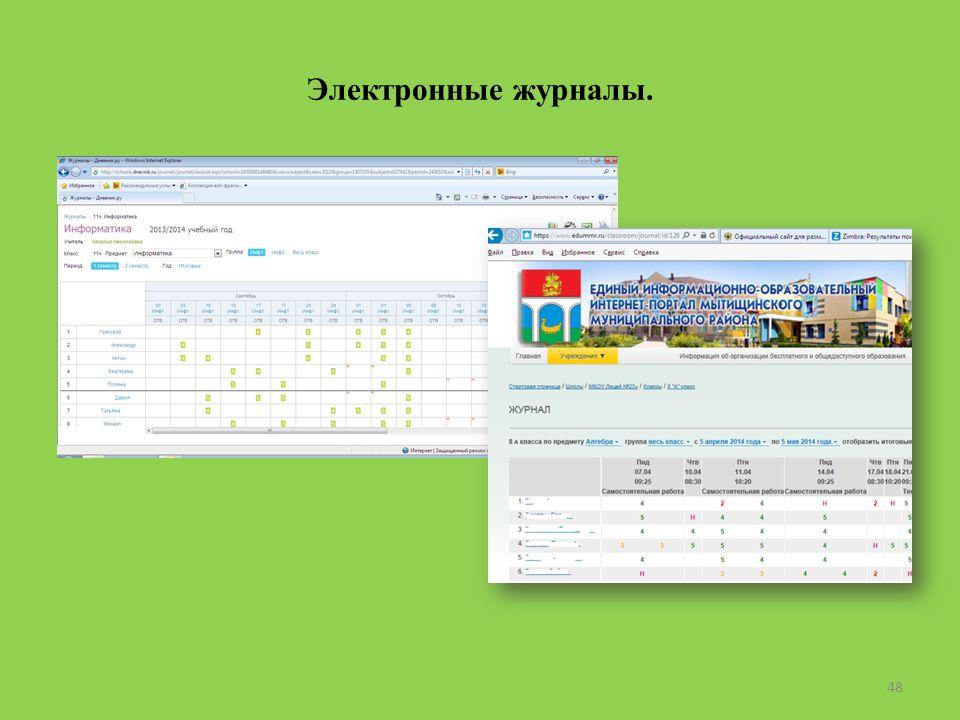 Электронные журналы. 48