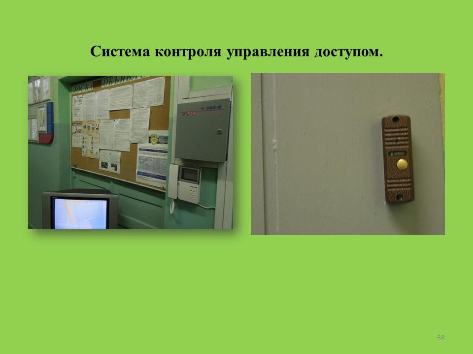 Система контроля управления доступом. 58