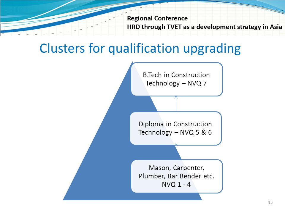 Clusters for qualification upgrading B.Tech in Construction Technology – NVQ 7 Diploma in Construction Technology – NVQ 5 & 6 Mason, Carpenter, Plumbe
