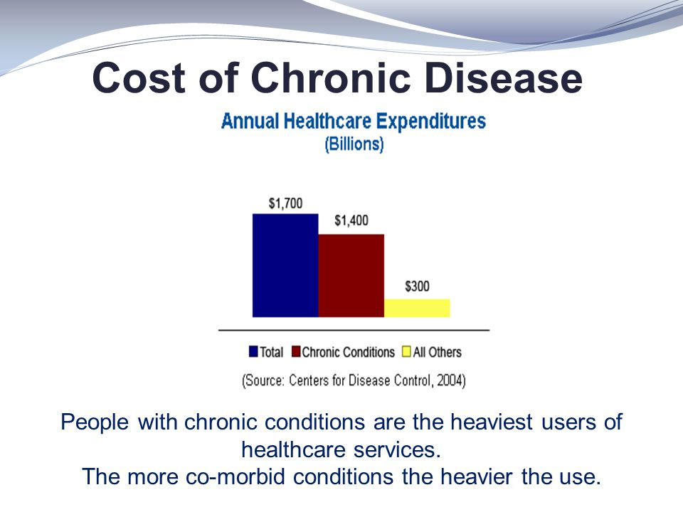 Cost of Chronic Disease People with chronic conditions are the heaviest users of healthcare services. The more co-morbid conditions the heavier the us