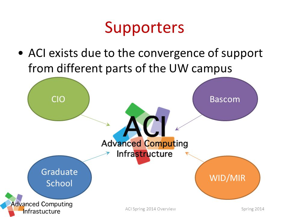 Supporters ACI exists due to the convergence of support from different parts of the UW campus CIOBascom Graduate School WID/MIR Spring 2014ACI Spring 2014 Overview