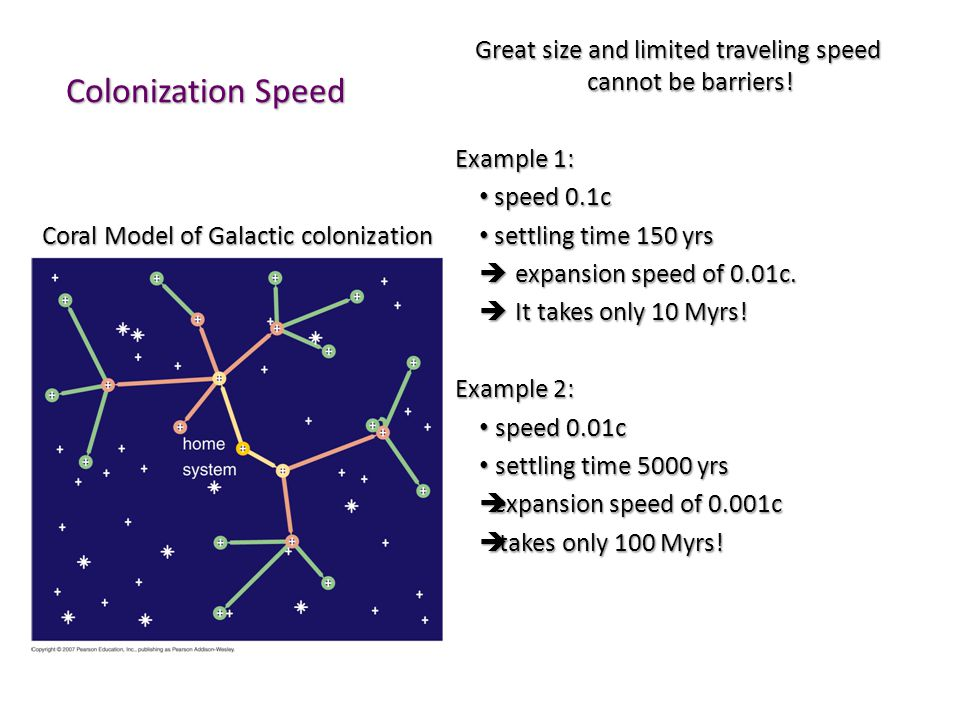 Colonization Speed Great size and limited traveling speed cannot be barriers.