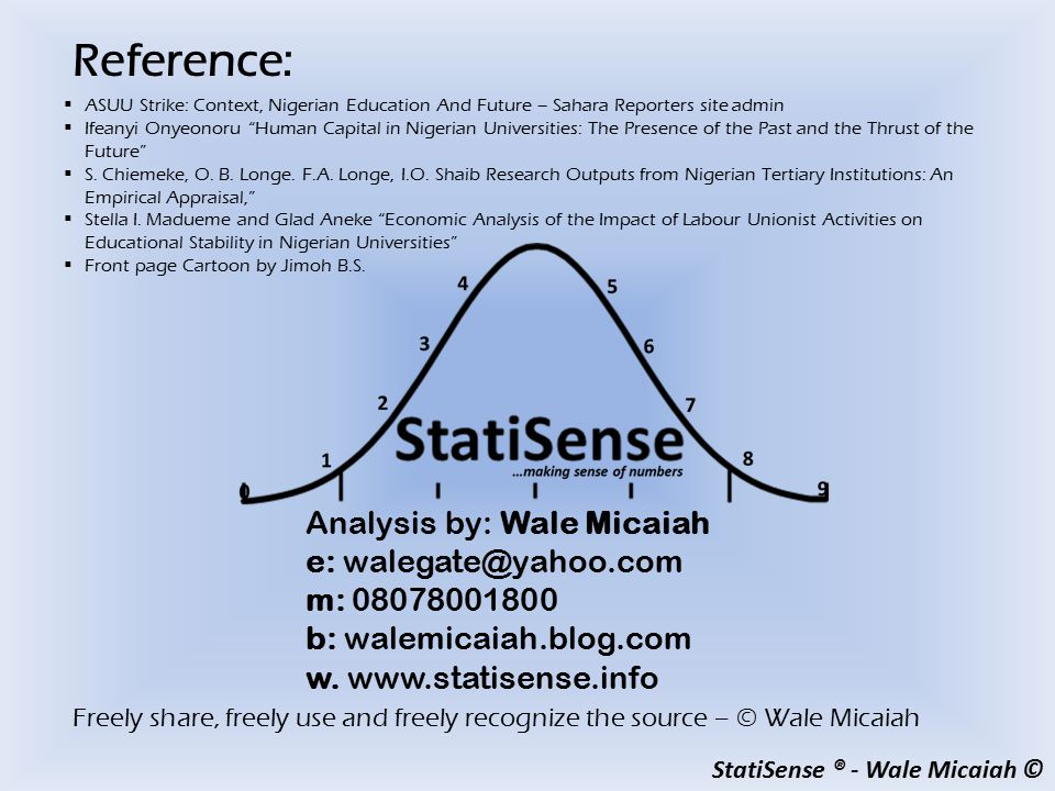 StatiSense ® - Wale Micaiah © Freely share, freely use and freely recognize the source – © Wale Micaiah Reference: Analysis by: Wale Micaiah e: walega