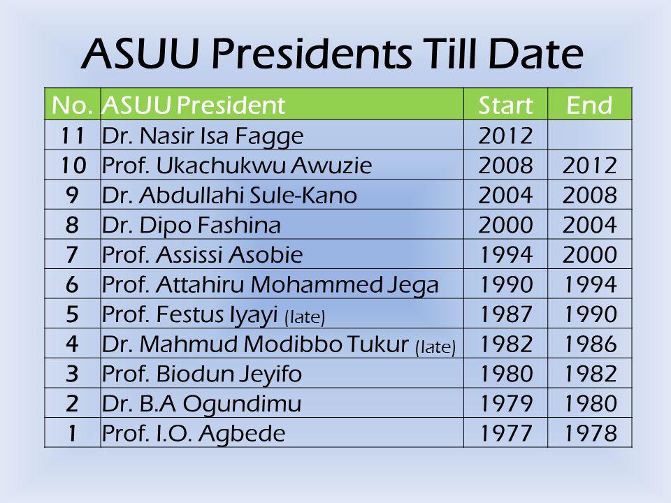 No.ASUU PresidentStartEnd 11Dr. Nasir Isa Fagge2012 10Prof.