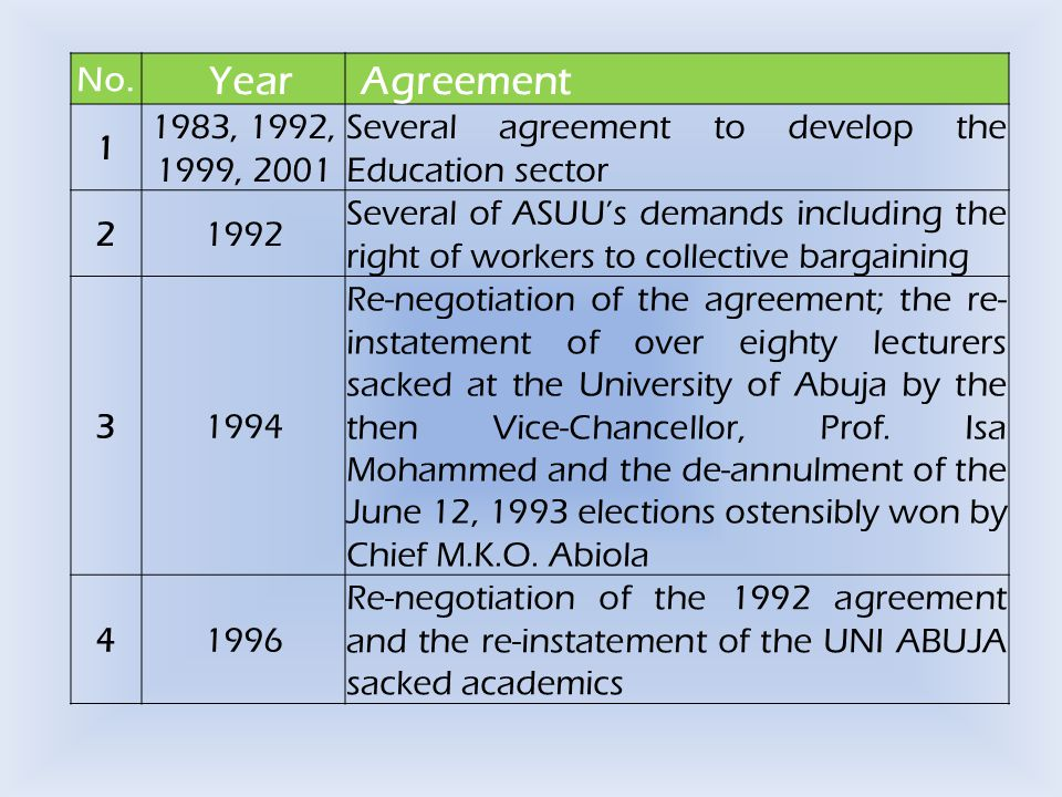  In 2003 ASUU embarked on further industrial action due to the non- implementation of previous agreements, poor university funding and disparity in salary, retirement age and non-implementation.
