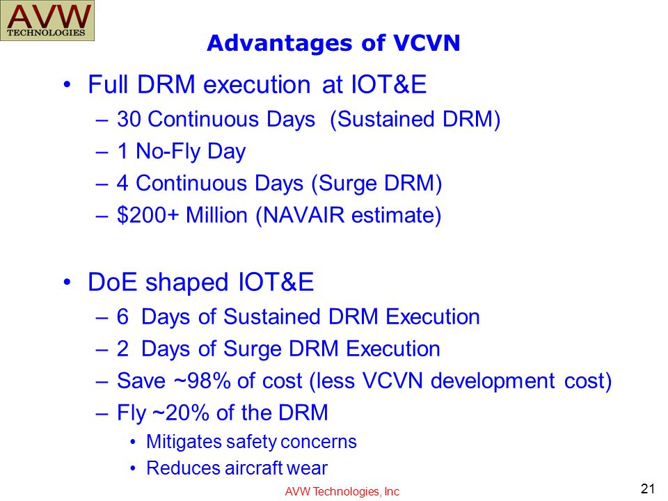 AVW Technologies, Inc Advantages of VCVN Full DRM execution at IOT&E –30 Continuous Days (Sustained DRM) –1 No-Fly Day –4 Continuous Days (Surge DRM)