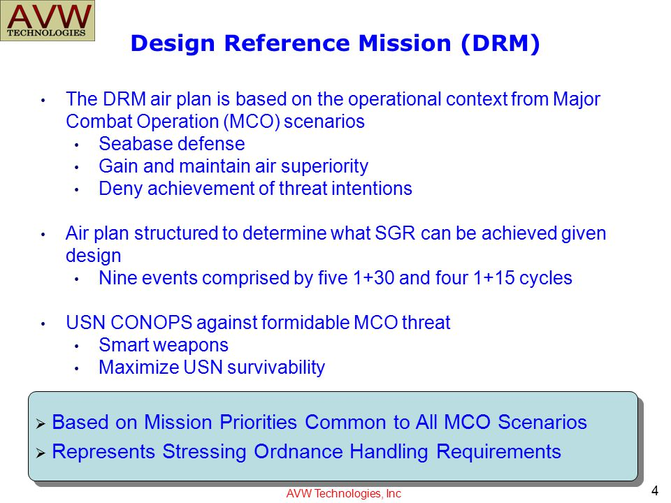 AVW Technologies, Inc Design Reference Mission (DRM) The DRM air plan is based on the operational context from Major Combat Operation (MCO) scenarios