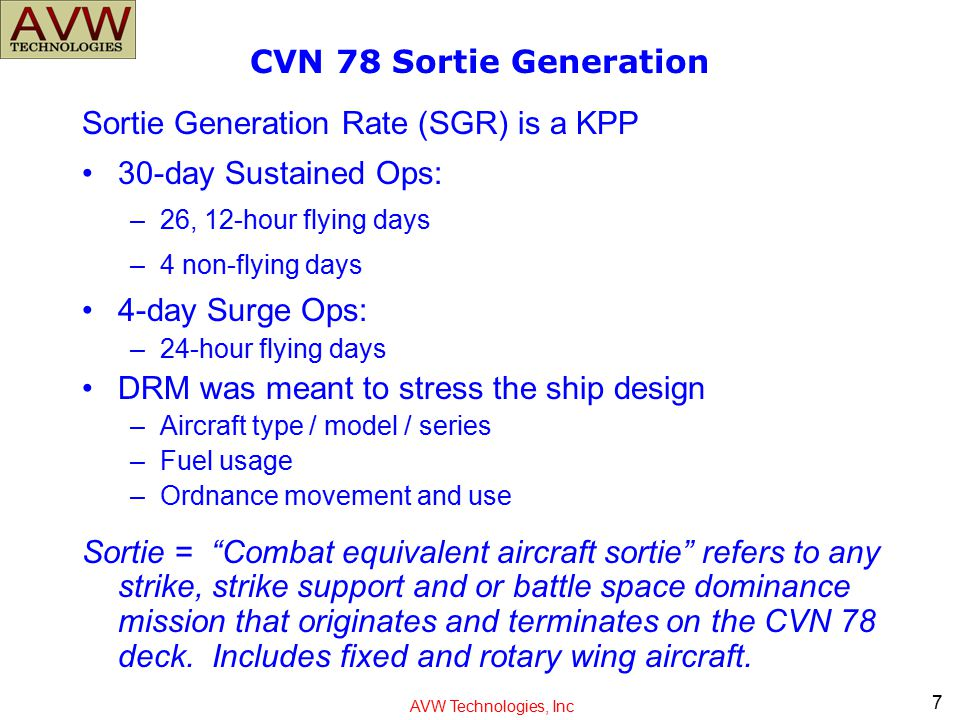AVW Technologies, Inc CVN 78 Sortie Generation Sortie Generation Rate (SGR) is a KPP 30-day Sustained Ops: –26, 12-hour flying days –4 non-flying days