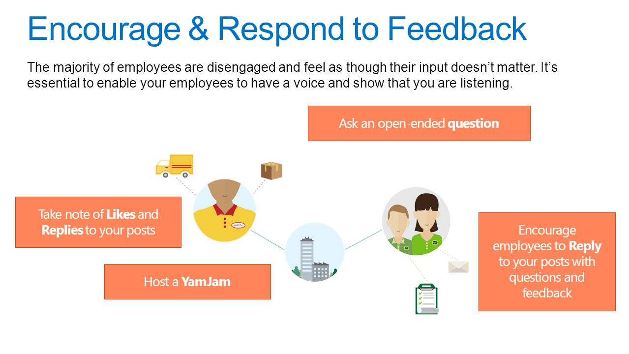 The majority of employees are disengaged and feel as though their input doesn't matter.