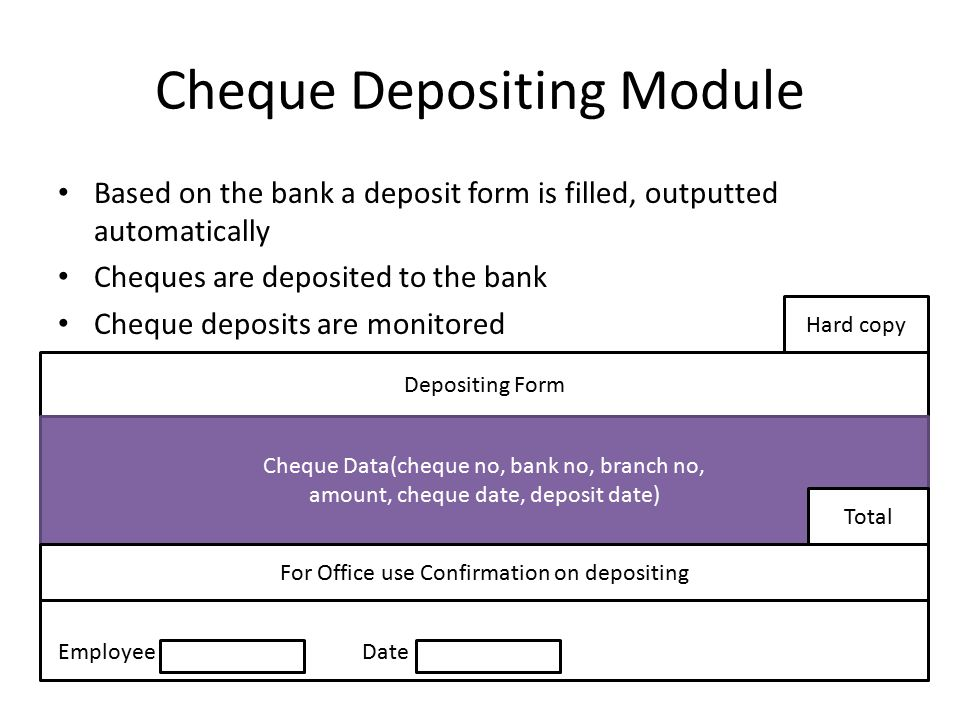Cheque Depositing Module Based on the bank a deposit form is filled, outputted automatically Cheques are deposited to the bank Cheque deposits are monitored Depositing Form Cheque Data(cheque no, bank no, branch no, amount, cheque date, deposit date) Total For Office use Confirmation on depositing EmployeeDate Hard copy