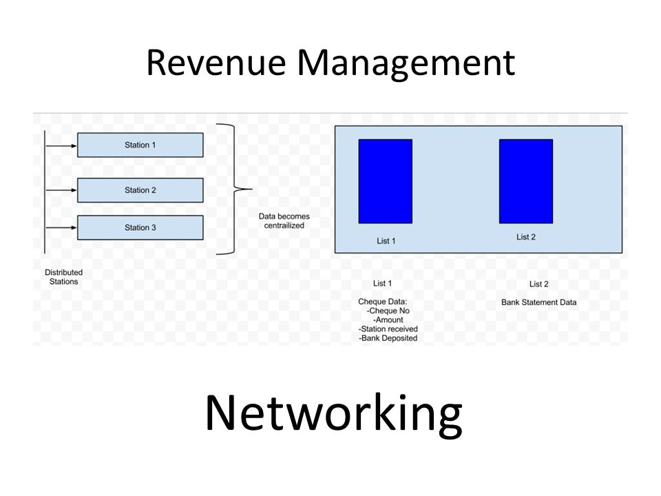 Revenue Management Networking
