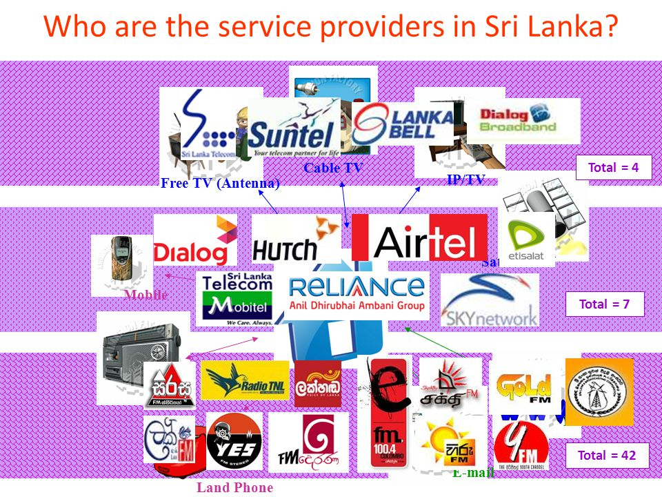 Land Phone Mobile Free TV (Antenna) Cable TV Satellite TV Internet E-mail Radio Who are the service providers in Sri Lanka.