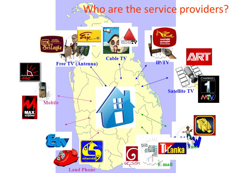 Land Phone Mobile Cable TV Satellite TV Internet E-mail Radio Who are the service providers.