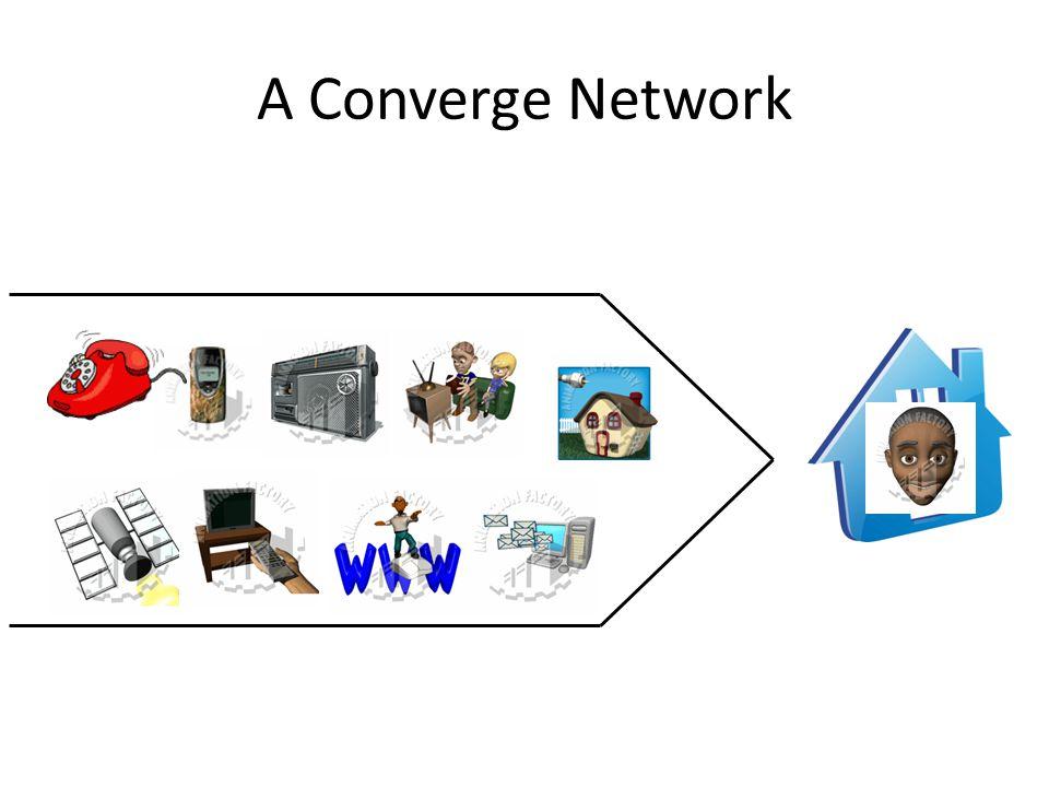 A Converge Network
