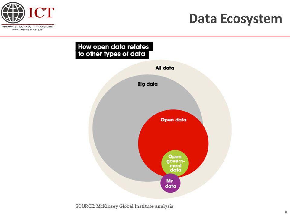 Data Ecosystem 8